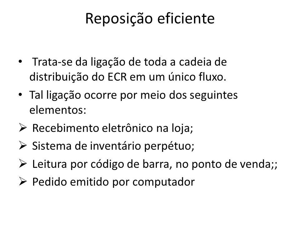 Reposição eficiente Trata-se da ligação de toda a cadeia de distribuição do ECR em um único fluxo. Tal ligação ocorre por meio dos seguintes elementos