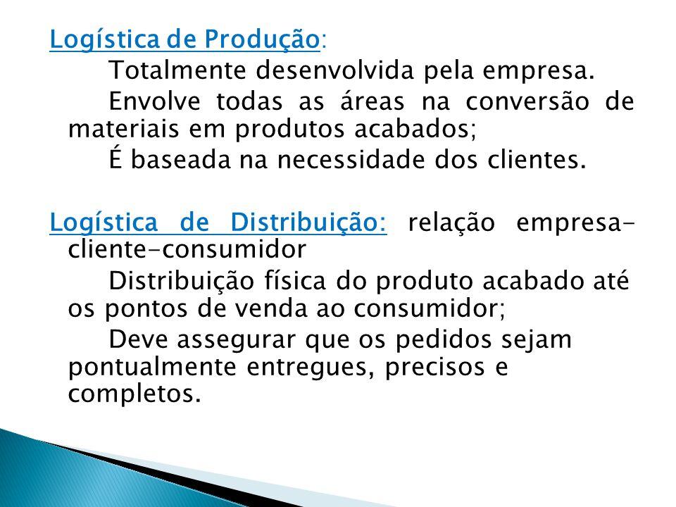 Logística de Produção: Totalmente desenvolvida pela empresa.