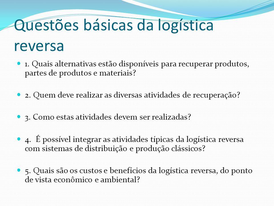 Questões básicas da logística reversa 1. Quais alternativas estão disponíveis para recuperar produtos, partes de produtos e materiais? 2. Quem deve re