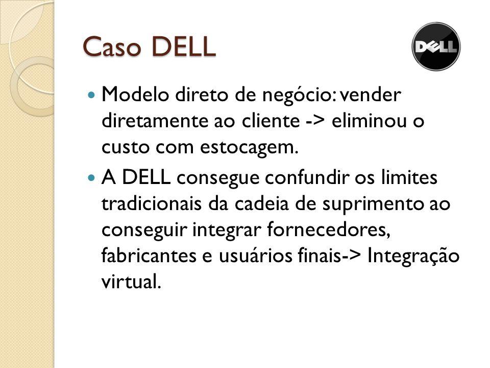 Caso DELL Modelo direto de negócio: vender diretamente ao cliente -> eliminou o custo com estocagem. A DELL consegue confundir os limites tradicionais