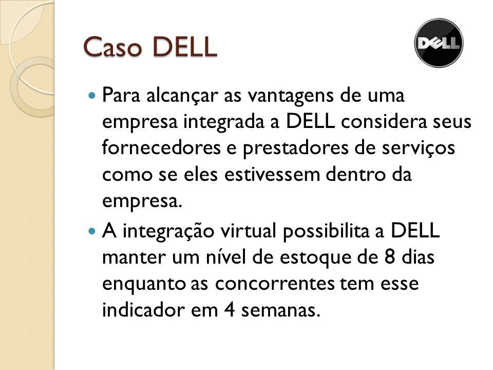 Caso DELL Para alcançar as vantagens de uma empresa integrada a DELL considera seus fornecedores e prestadores de serviços como se eles estivessem dentro da empresa.