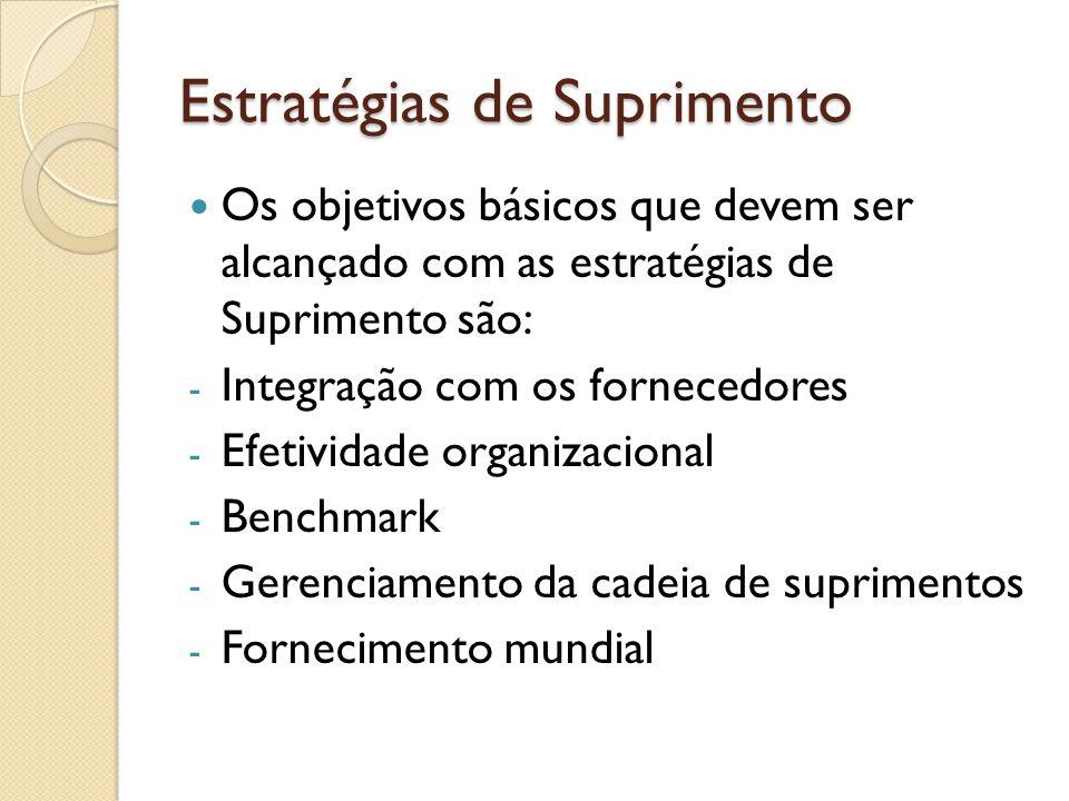 Estratégias de Suprimento Os objetivos básicos que devem ser alcançado com as estratégias de Suprimento são: - Integração com os fornecedores - Efetividade organizacional - Benchmark - Gerenciamento da cadeia de suprimentos - Fornecimento mundial