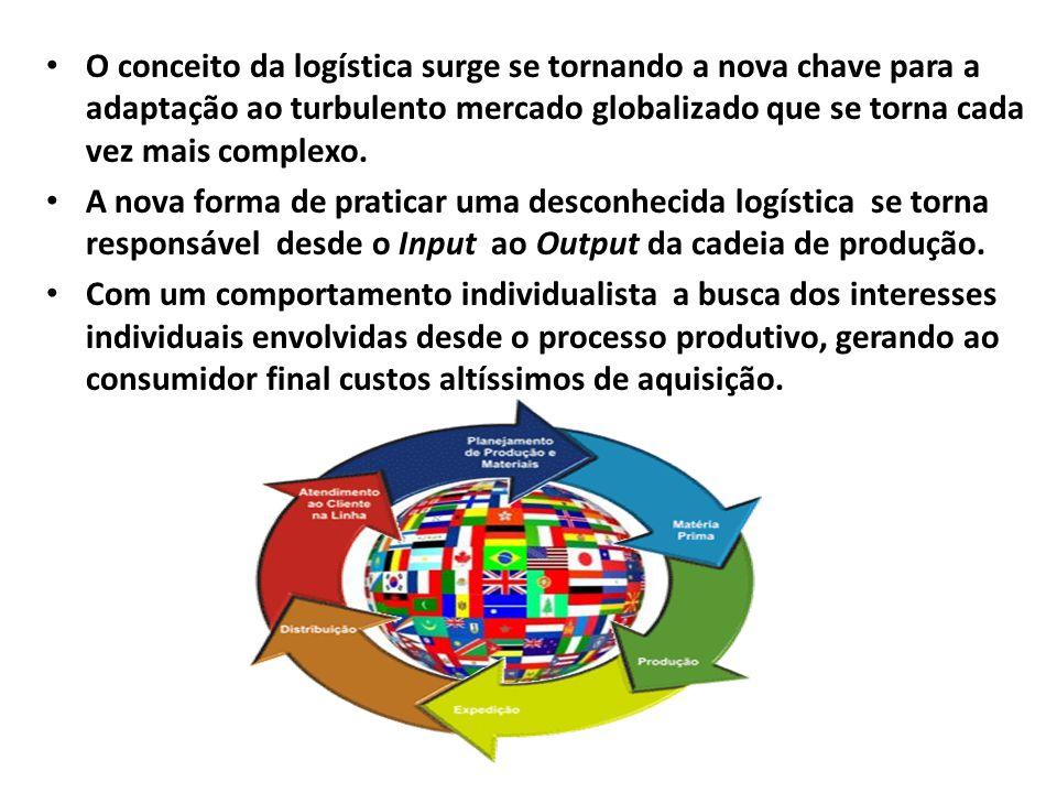 O conceito da logística surge se tornando a nova chave para a adaptação ao turbulento mercado globalizado que se torna cada vez mais complexo. A nova