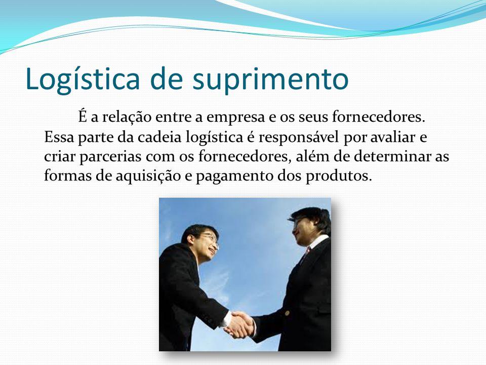 Logística de suprimento É a relação entre a empresa e os seus fornecedores.