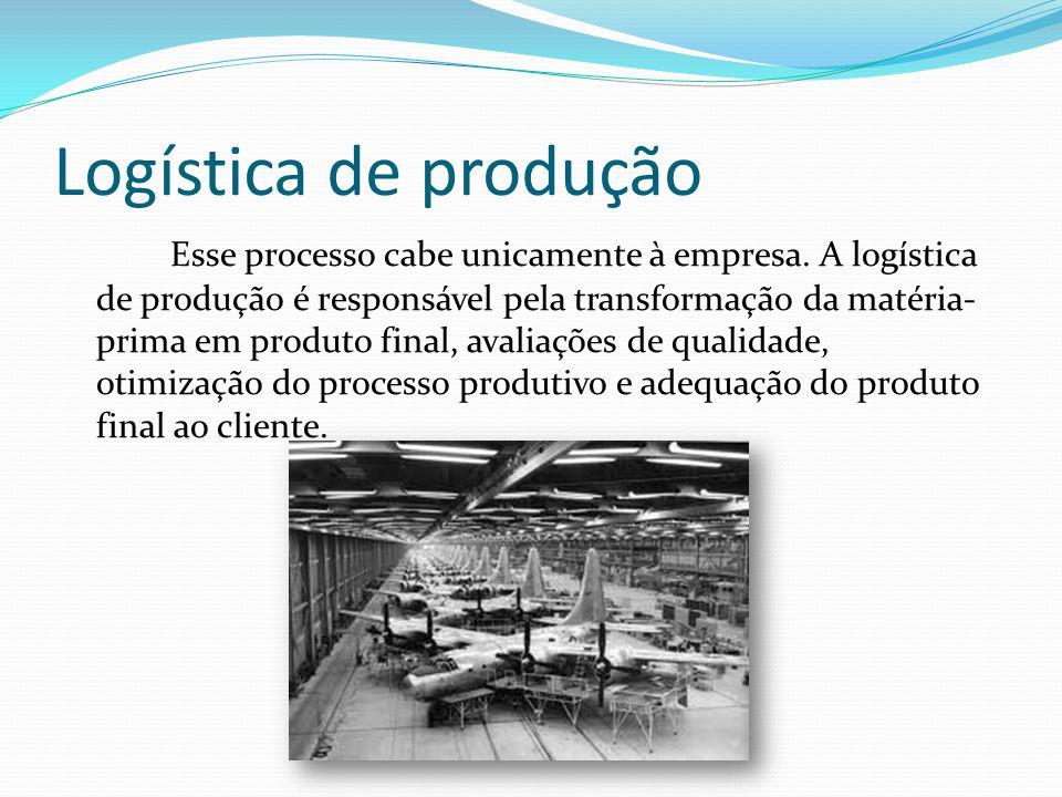Logística de produção Esse processo cabe unicamente à empresa.