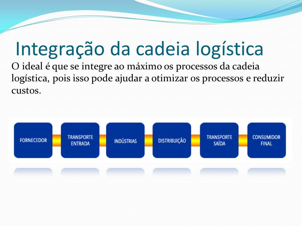 Integração da cadeia logística O ideal é que se integre ao máximo os processos da cadeia logística, pois isso pode ajudar a otimizar os processos e reduzir custos.