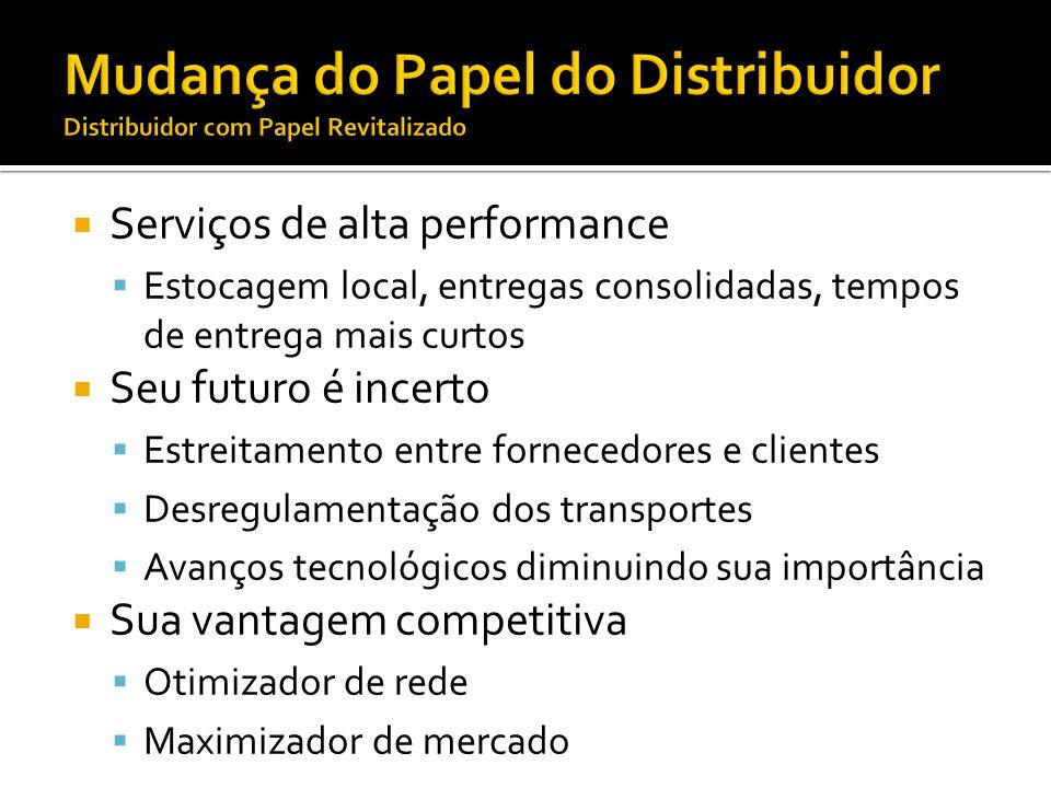 Serviços de alta performance Estocagem local, entregas consolidadas, tempos de entrega mais curtos Seu futuro é incerto Estreitamento entre fornecedor
