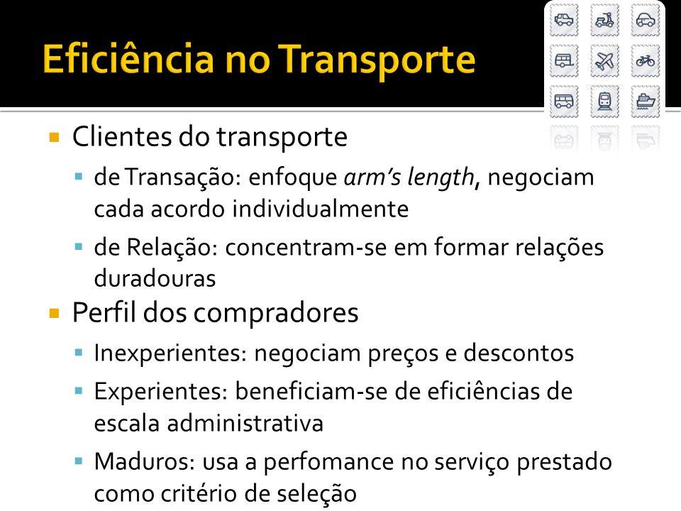 Clientes do transporte de Transação: enfoque arms length, negociam cada acordo individualmente de Relação: concentram-se em formar relações duradouras