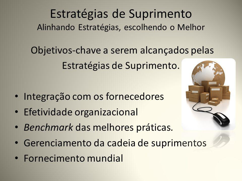 Estratégias de Suprimento Alinhando Estratégias, escolhendo o Melhor Objetivos-chave a serem alcançados pelas Estratégias de Suprimento.