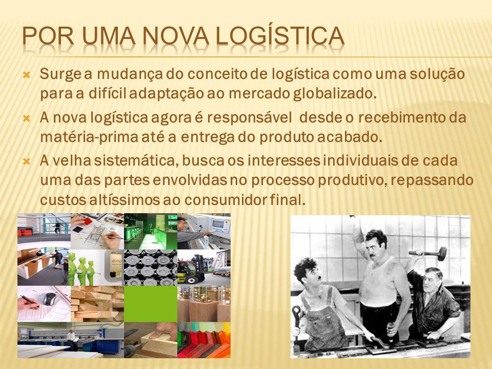 Surge a mudança do conceito de logística como uma solução para a difícil adaptação ao mercado globalizado. A nova logística agora é responsável desde