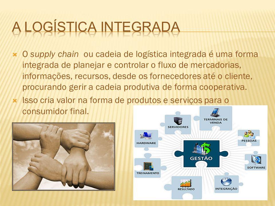O supply chain ou cadeia de logística integrada é uma forma integrada de planejar e controlar o fluxo de mercadorias, informações, recursos, desde os
