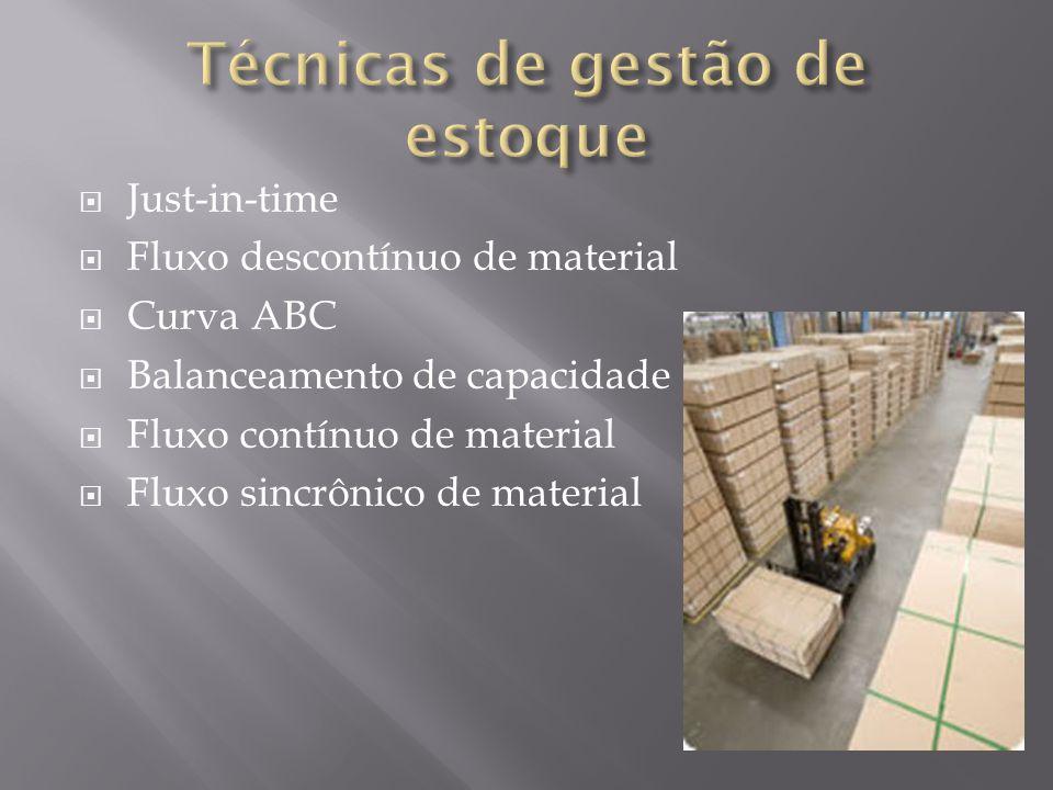Just-in-time Fluxo descontínuo de material Curva ABC Balanceamento de capacidade Fluxo contínuo de material Fluxo sincrônico de material