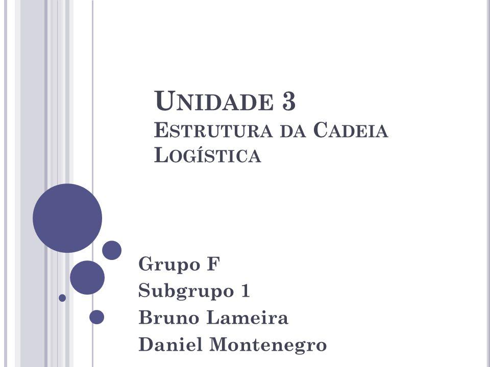 U NIDADE 3 E STRUTURA DA C ADEIA L OGÍSTICA Grupo F Subgrupo 1 Bruno Lameira Daniel Montenegro