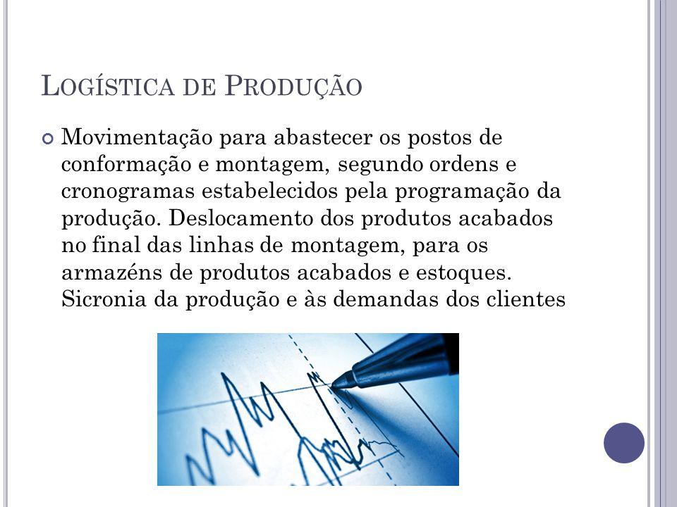 E STRATÉGIA DE S UPRIMENTO Benchmark das Melhores Práticas Integração com Fornecedores Efetividade Organizacional