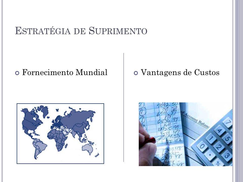 E STRATÉGIA DE S UPRIMENTO Fornecimento Mundial Vantagens de Custos