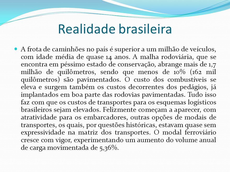 Realidade brasileira A frota de caminhões no país é superior a um milhão de veículos, com idade média de quase 14 anos. A malha rodoviária, que se enc