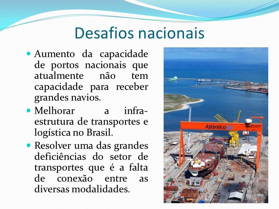 Desafios nacionais Aumento da capacidade de portos nacionais que atualmente não tem capacidade para receber grandes navios. Melhorar a infra- estrutur