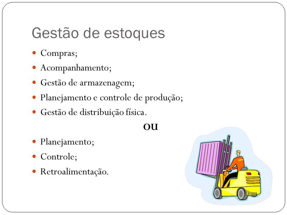 Gestão de estoques Compras; Acompanhamento; Gestão de armazenagem; Planejamento e controle de produção; Gestão de distribuição física. OU Planejamento