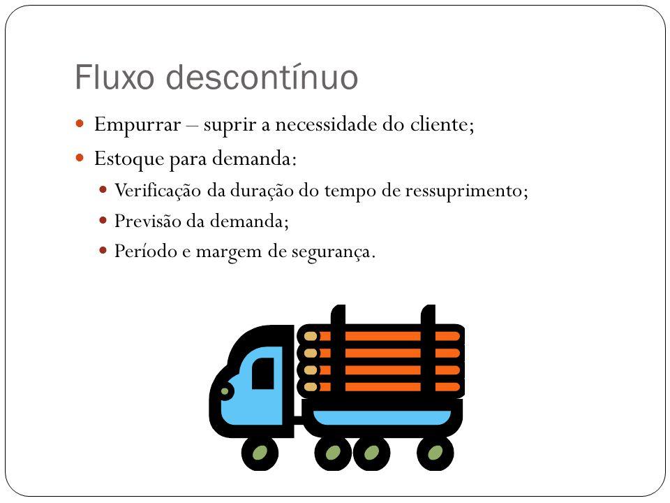 Fluxo descontínuo Empurrar – suprir a necessidade do cliente; Estoque para demanda: Verificação da duração do tempo de ressuprimento; Previsão da dema