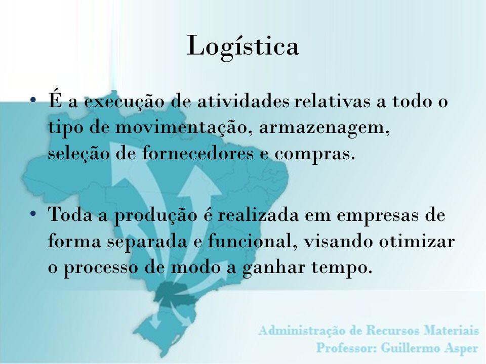 Logística É a execução de atividades relativas a todo o tipo de movimentação, armazenagem, seleção de fornecedores e compras. Toda a produção é realiz