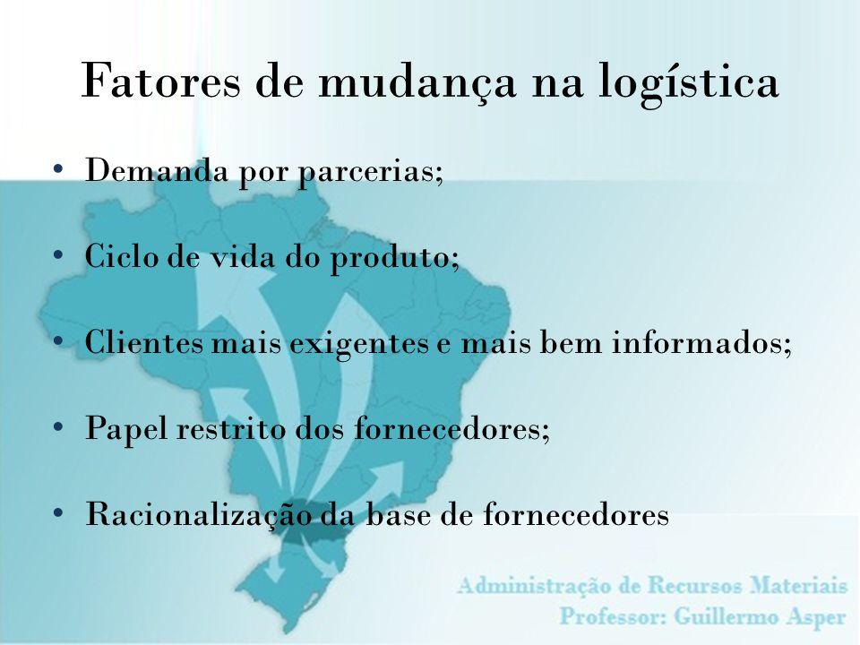 Fatores de mudança na logística Demanda por parcerias; Ciclo de vida do produto; Clientes mais exigentes e mais bem informados; Papel restrito dos for