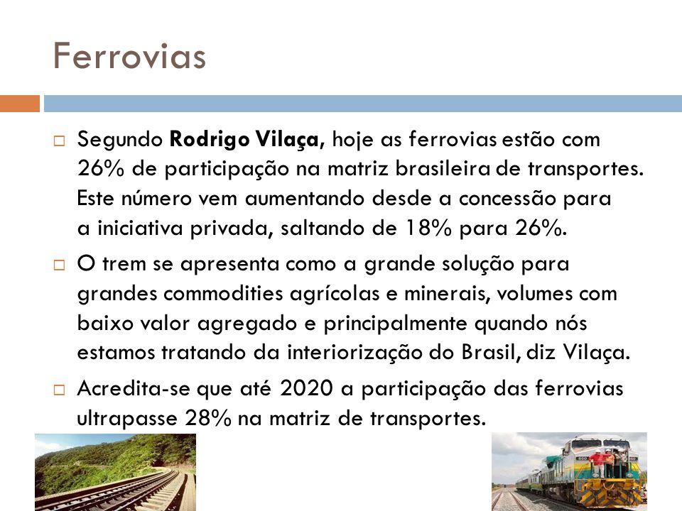 Ferrovias Segundo Rodrigo Vilaça, hoje as ferrovias estão com 26% de participação na matriz brasileira de transportes. Este número vem aumentando desd