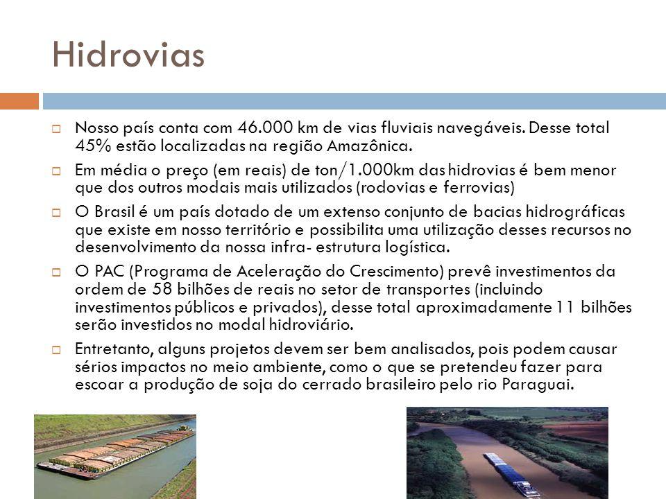 Hidrovias Nosso país conta com 46.000 km de vias fluviais navegáveis. Desse total 45% estão localizadas na região Amazônica. Em média o preço (em reai