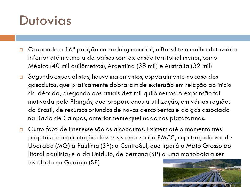 Dutovias Ocupando a 16ª posição no ranking mundial, o Brasil tem malha dutoviária inferior até mesmo a de países com extensão territorial menor, como
