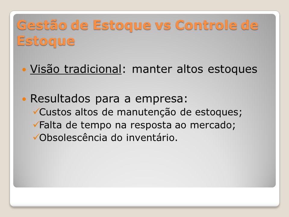 Visão tradicional: manter altos estoques Resultados para a empresa: Custos altos de manutenção de estoques; Falta de tempo na resposta ao mercado; Obs