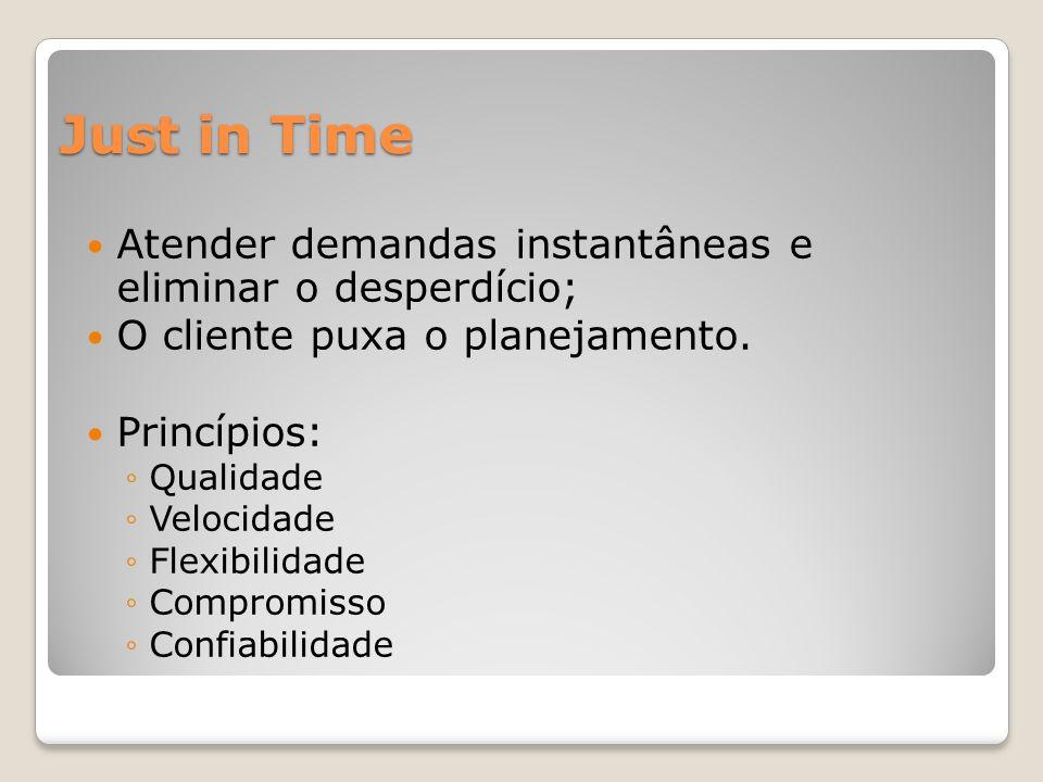 Just in Time Atender demandas instantâneas e eliminar o desperdício; O cliente puxa o planejamento. Princípios: Qualidade Velocidade Flexibilidade Com