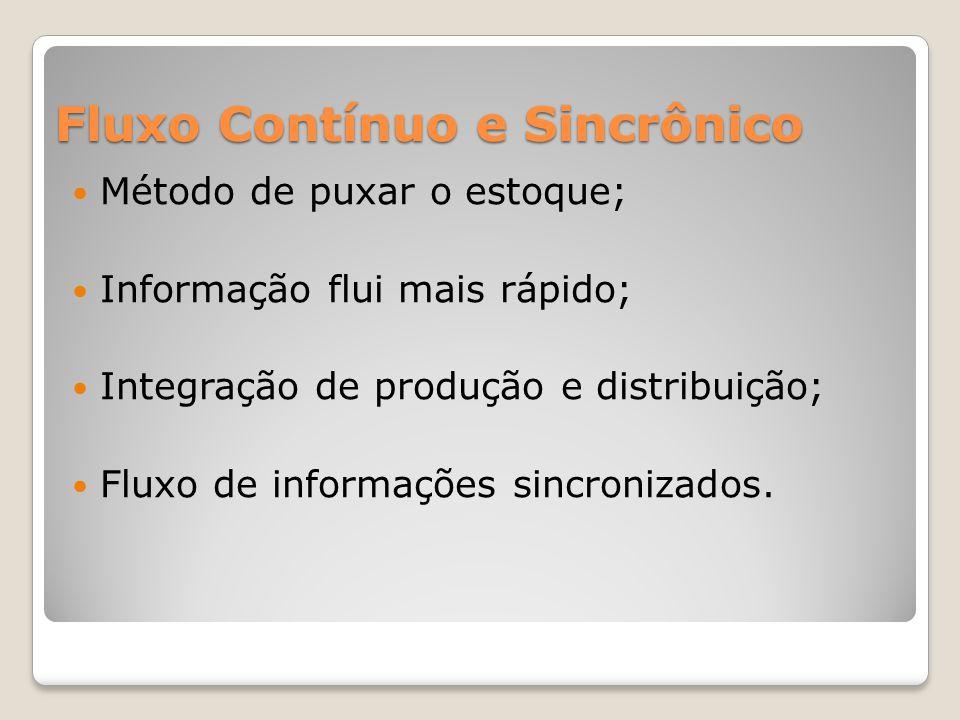 Fluxo Contínuo e Sincrônico Método de puxar o estoque; Informação flui mais rápido; Integração de produção e distribuição; Fluxo de informações sincronizados.