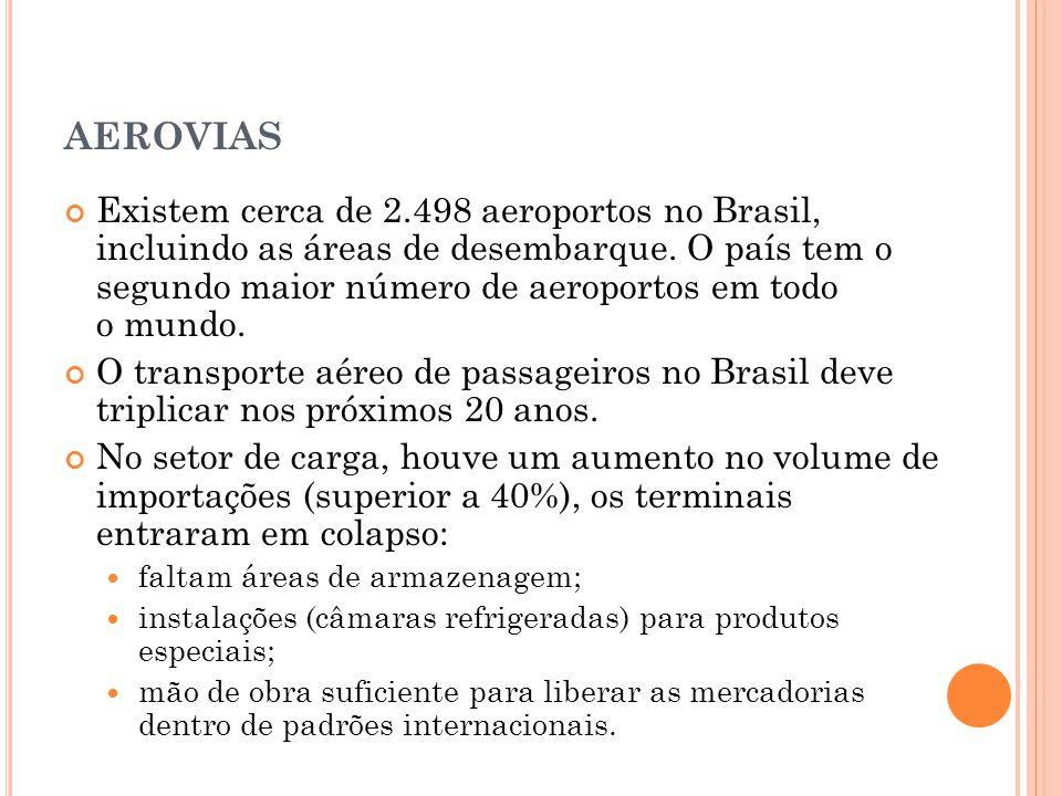 AEROVIAS Existem cerca de 2.498 aeroportos no Brasil, incluindo as áreas de desembarque.