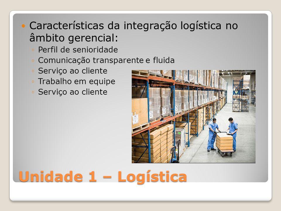 Unidade 1 – Logística Características da integração logística no âmbito gerencial: Perfil de senioridade Comunicação transparente e fluida Serviço ao cliente Trabalho em equipe Serviço ao cliente