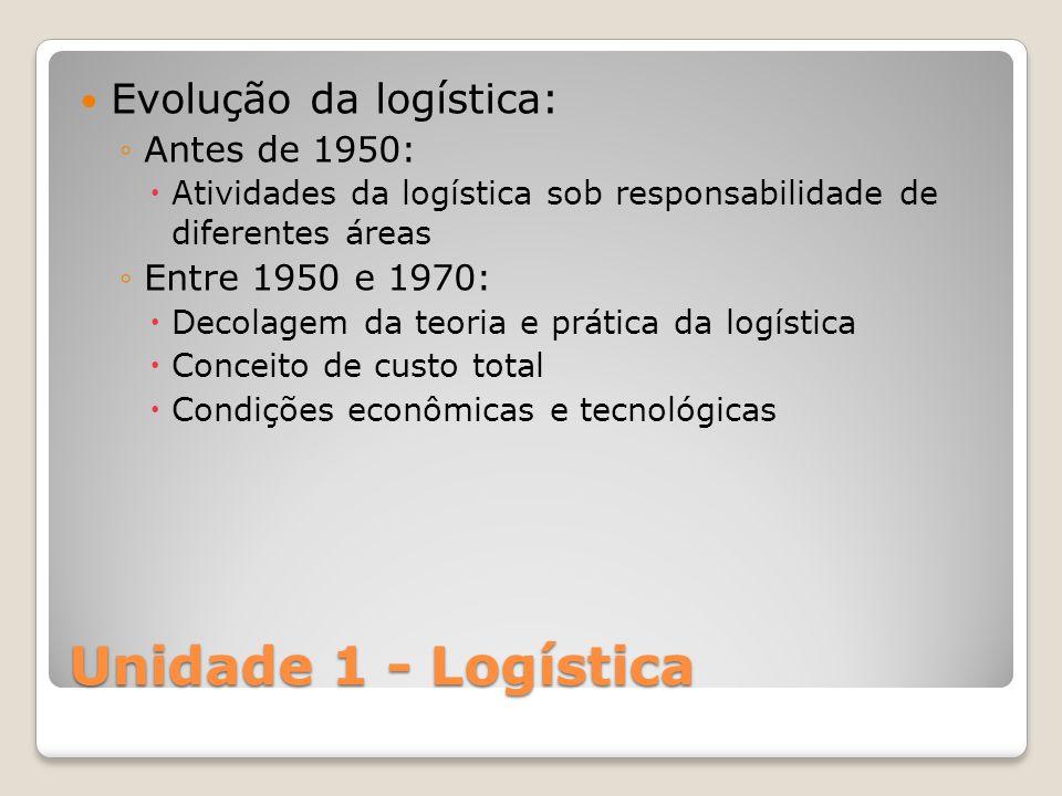 Unidade 1 - Logística Evolução da logística: Antes de 1950: Atividades da logística sob responsabilidade de diferentes áreas Entre 1950 e 1970: Decolagem da teoria e prática da logística Conceito de custo total Condições econômicas e tecnológicas