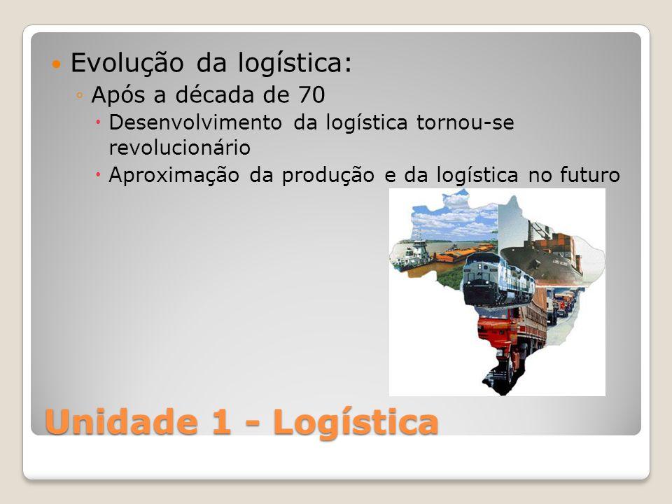Unidade 1 - Logística Papel da logística na empresa: Atividades: Primárias: transporte, gestão de estoques, processamento de pedidos Secundárias: armazenagem, manuseio de materiais, embalagem de proteção, programação de produtos, manutenção de informação