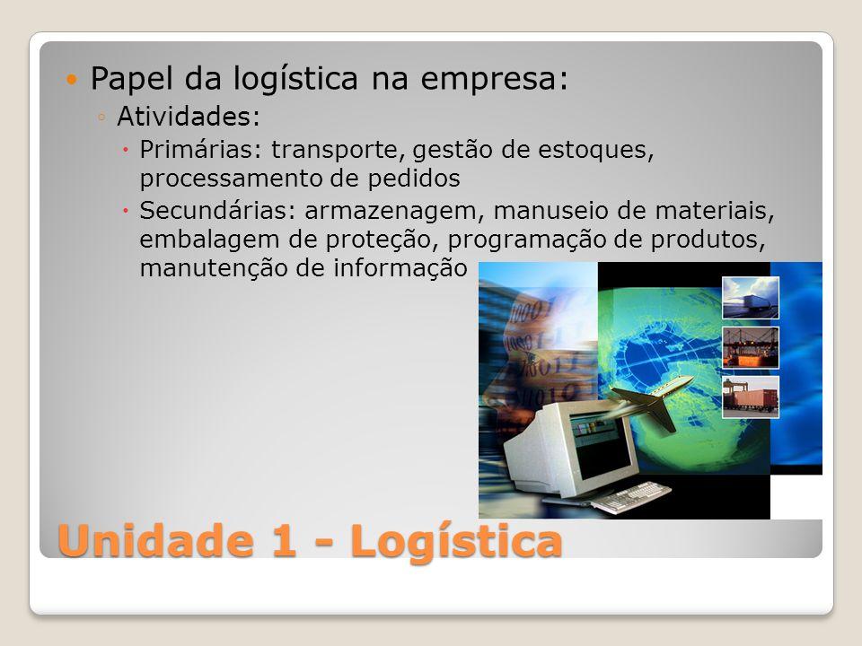 Unidade 1 - Logística Papel da logística na empresa: Atividades: Primárias: transporte, gestão de estoques, processamento de pedidos Secundárias: arma
