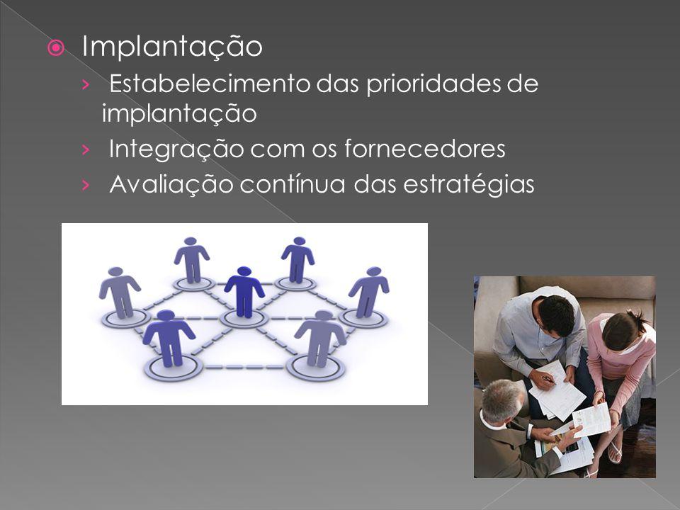 Implantação Estabelecimento das prioridades de implantação Integração com os fornecedores Avaliação contínua das estratégias