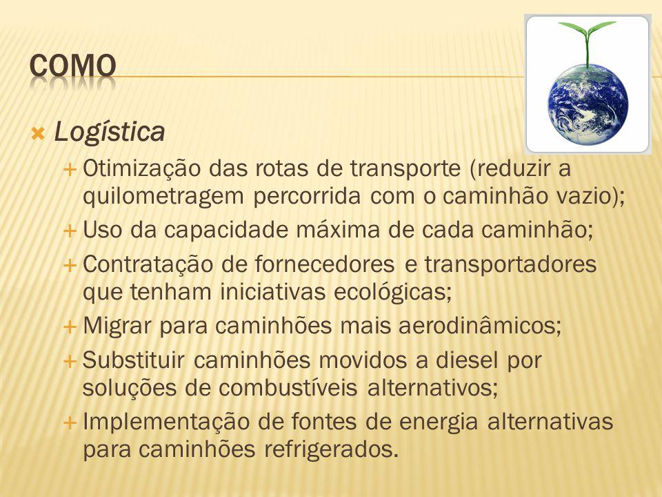 Logística Otimização das rotas de transporte (reduzir a quilometragem percorrida com o caminhão vazio); Uso da capacidade máxima de cada caminhão; Con