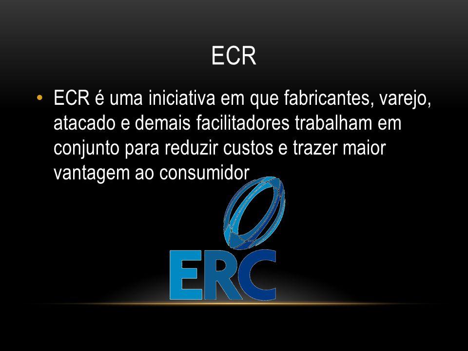ECR ECR é uma iniciativa em que fabricantes, varejo, atacado e demais facilitadores trabalham em conjunto para reduzir custos e trazer maior vantagem