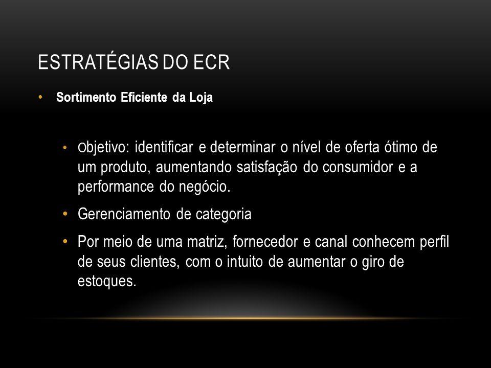 ESTRATÉGIAS DE ECR Promoção Eficiente Objetivo: R epartir os ganhos derivados da simplificação e da redução de gestão das promoções, levando a uma relação de ganha-ganha.