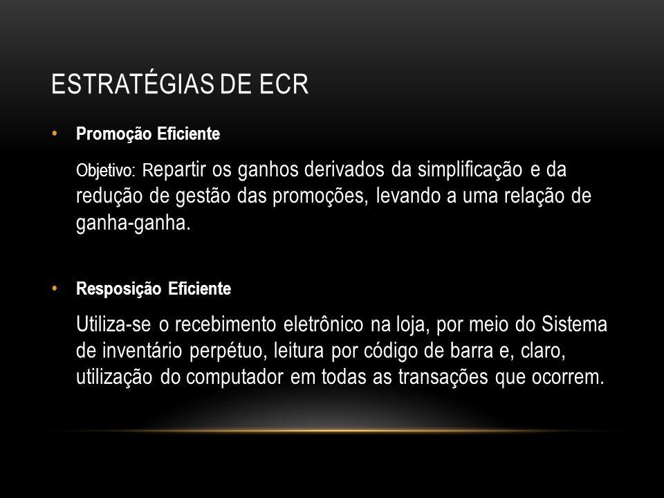 ESTRATÉGIAS DE ECR Promoção Eficiente Objetivo: R epartir os ganhos derivados da simplificação e da redução de gestão das promoções, levando a uma rel