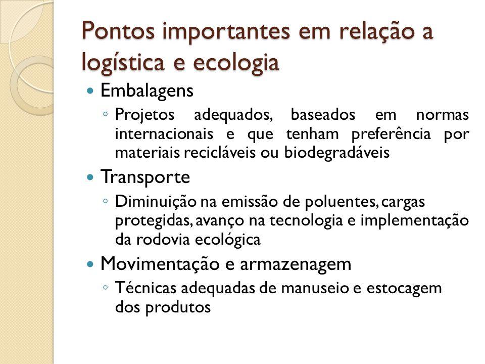Pontos importantes em relação a logística e ecologia Embalagens Projetos adequados, baseados em normas internacionais e que tenham preferência por mat