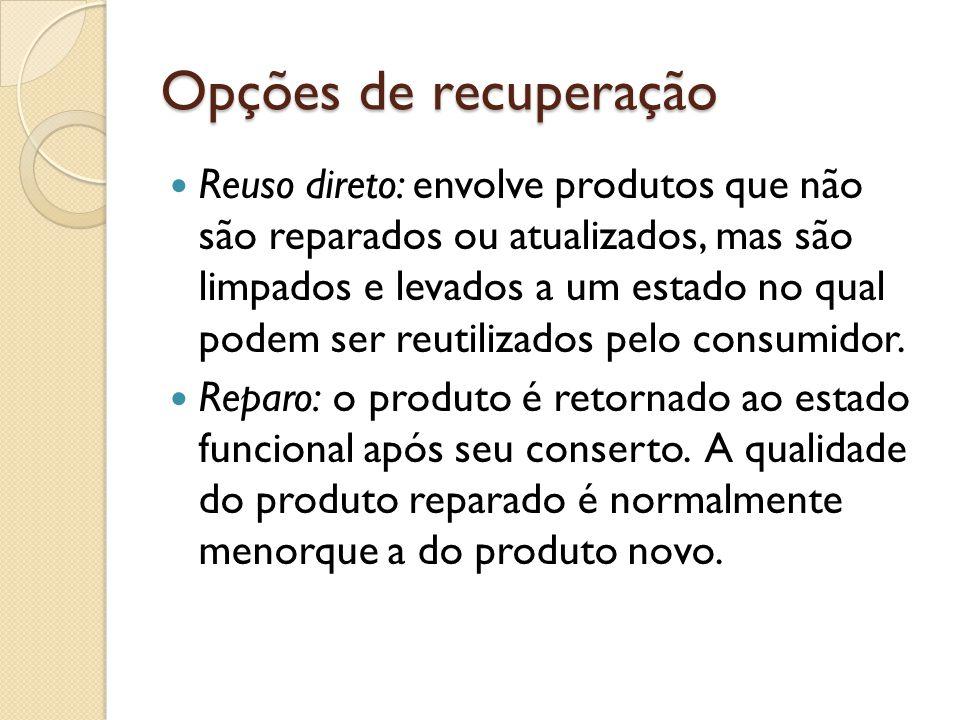 Opções de recuperação Reuso direto: envolve produtos que não são reparados ou atualizados, mas são limpados e levados a um estado no qual podem ser re