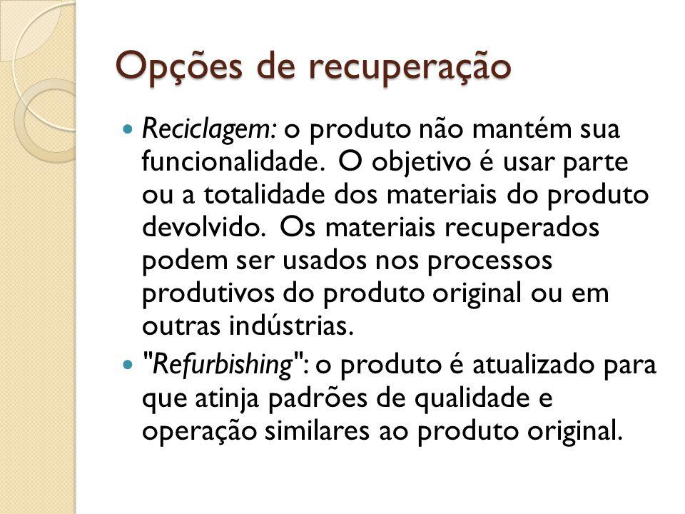 Opções de recuperação Reciclagem: o produto não mantém sua funcionalidade. O objetivo é usar parte ou a totalidade dos materiais do produto devolvido.