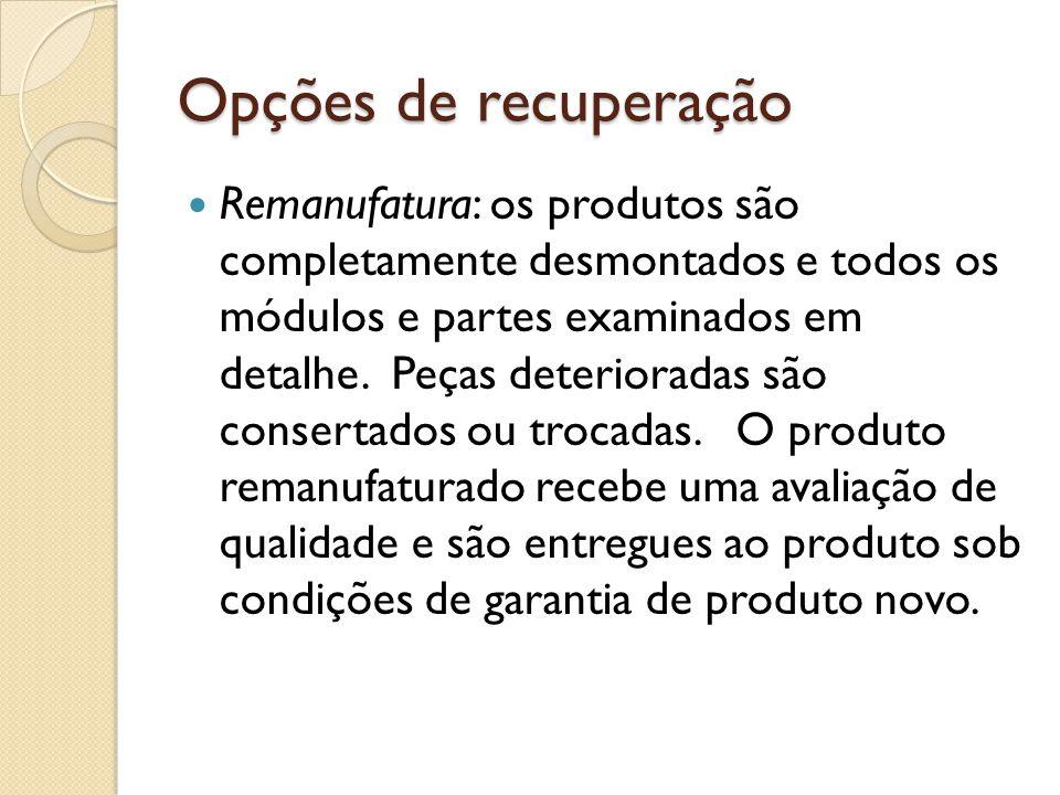 Opções de recuperação Remanufatura: os produtos são completamente desmontados e todos os módulos e partes examinados em detalhe. Peças deterioradas sã