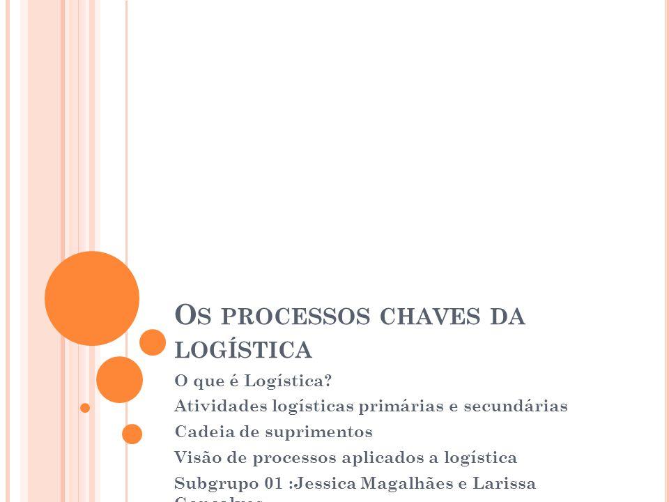 O S PROCESSOS CHAVES DA LOGÍSTICA O que é Logística? Atividades logísticas primárias e secundárias Cadeia de suprimentos Visão de processos aplicados