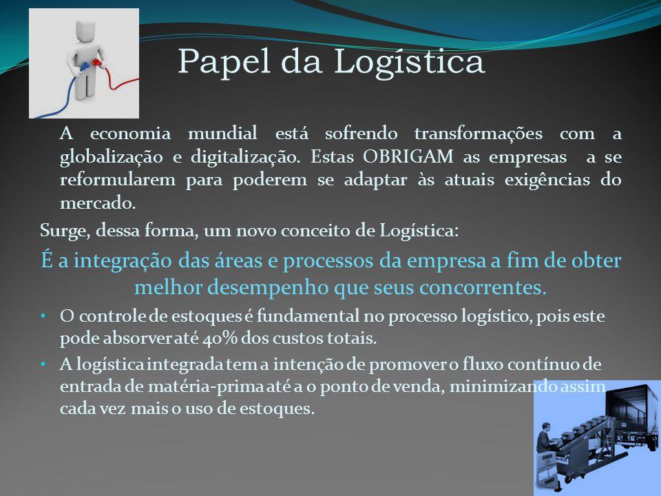Papel da Logística A economia mundial está sofrendo transformações com a globalização e digitalização.