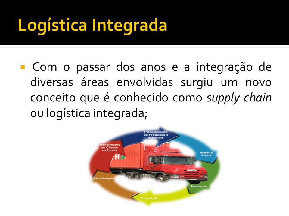 Com o passar dos anos e a integração de diversas áreas envolvidas surgiu um novo conceito que é conhecido como supply chain ou logística integrada;