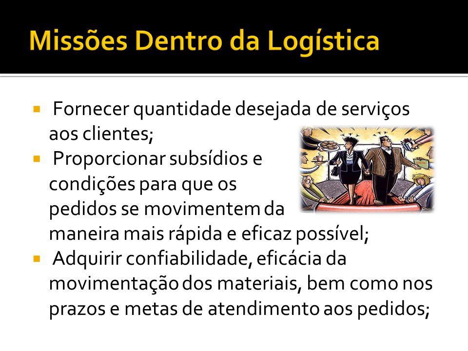 Fornecer quantidade desejada de serviços aos clientes; Proporcionar subsídios e condições para que os pedidos se movimentem da maneira mais rápida e e