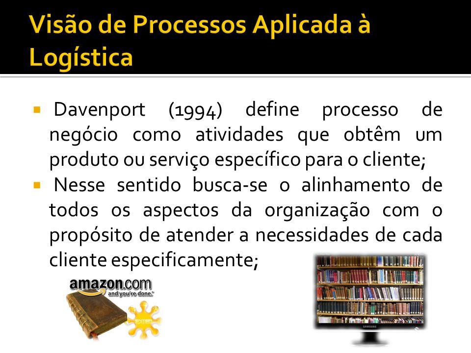 Davenport (1994) define processo de negócio como atividades que obtêm um produto ou serviço específico para o cliente; Nesse sentido busca-se o alinha